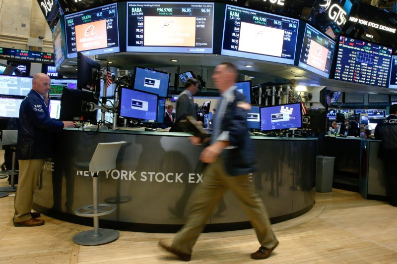 Markets Right Now: Dow closes at record; other indexes mixed