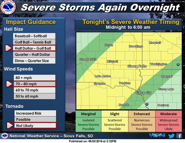Flash flood warning issued Wednesday night for Racine, Kenosha counties