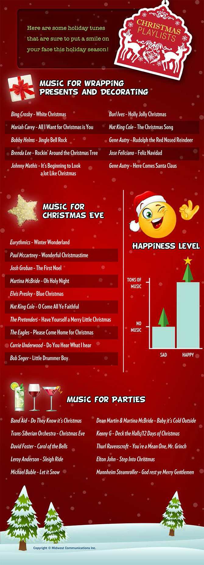 Rock Christmas Music.Christmas Music Playlists Holiday Help Holidays Rock