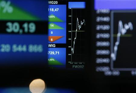 The WIG20 index is seen on a screen at the Warsaw Stock Exchange