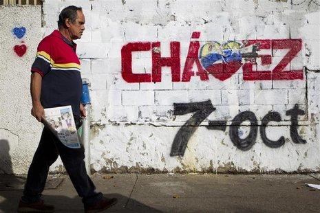 A man walks past a campaign sign of Venezuelan President Hugo Chavez in Caracas October 6, 2012. REUTERS/Carlos Garcia Rawlins