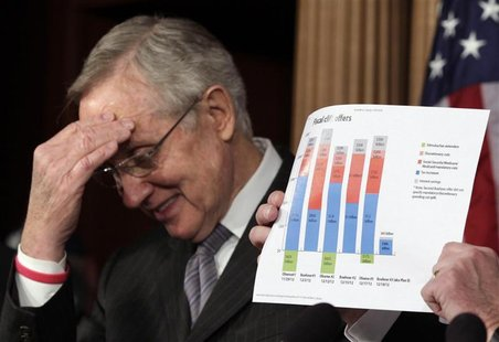 "Senate Majority Leader Harry Reid (D-NV) reacts as Sen. Charles Schumer (D-NY) (not pictured) shows a ""fiscal cliff"" chart during a news con"