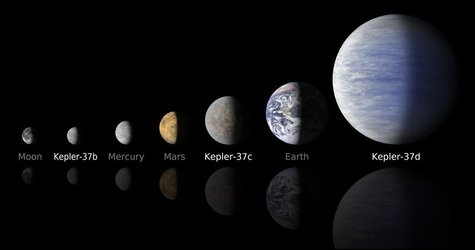 NASA's artist's illustration compares the planets in the Kepler-37 system to the moon and planets in the solar system. NASA's Kepler mission