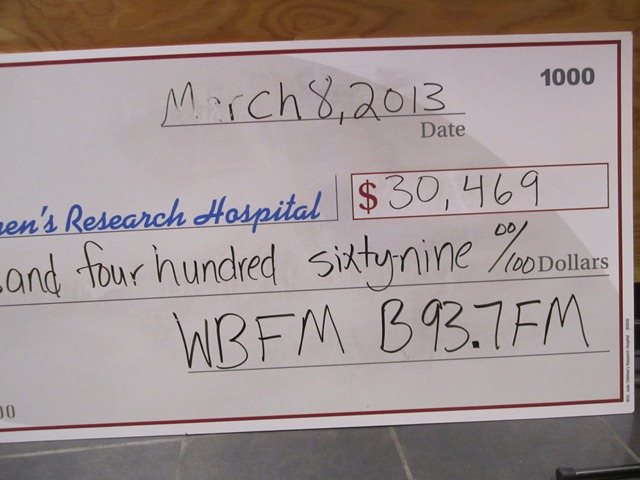 Grand Total! $30,469