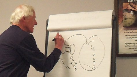 Don Cooney drawing diagram of how to change minds and influence people