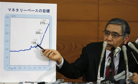 Bank of Japan Governor Haruhiko Kuroda points at a chart projecting his quantitative and qualitative monetary easing plans during a news con