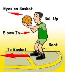 How to shoot a free-throw.