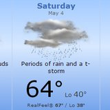 Forecast for weekend of Kalamazoo Marathon