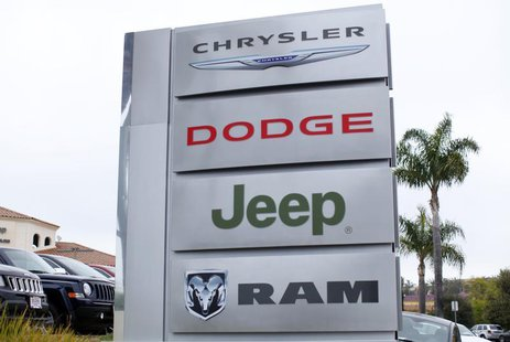 The sign at a Chrysler dealership is seen in Carlsbad, California April 29, 2013. REUTERS/Mike Blake