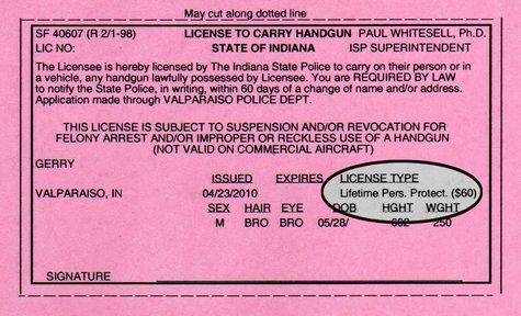 Indiana Gun Permit