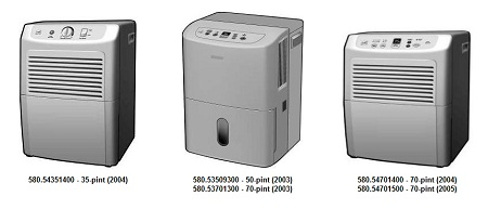 recalled Sears dehumidifiers