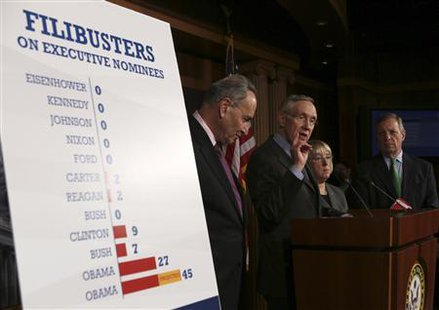 (L-R) Senator Charles Schumer (D-NY), Senate Majority Leader Harry Reid (D-NV), Senator Patty Murray (D-WA) and Senator Richard Durbin (D-IL) appear at a press conference on Capitol Hill in Washington More... CREDIT: REUTERS/GARY CAMERON
