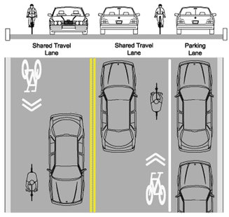 "Some bikers are concerned that ""Sharrows"" are not safe, other appear resigned that its better than nothing."