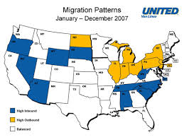United Van Lines migration patterns