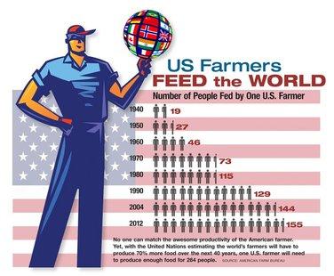 South Dakota Farm Bureau