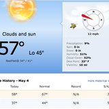 2014 Kalamazoo Marathon weather
