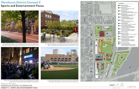 Warehouse District Alternatives - Concept C. (Photo from: City of Green Bay).