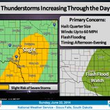 Severe threat today (Weather.gov)