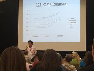 Coldwater Superintendent of Schools Dr Tina Kerr addresses teachers on test scores prior to the start of the 2014-2015 school year