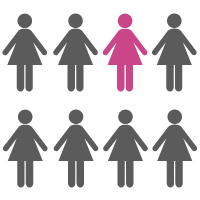 one in eight women image