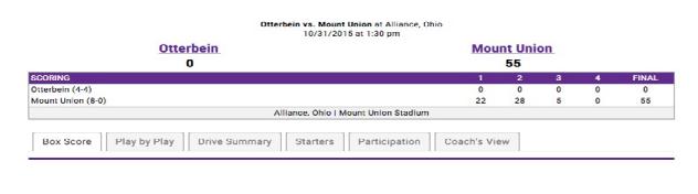 Mount Union Football Coaches Conduct Old School Wwf Halloween