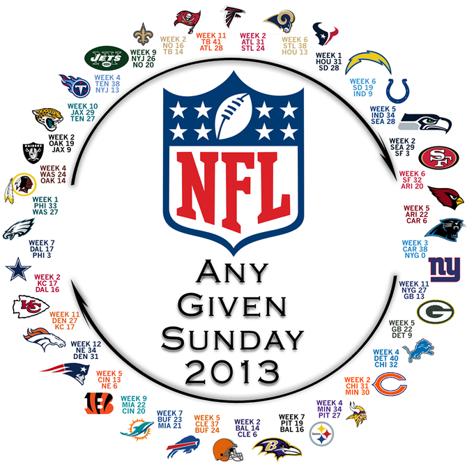 parity of the nfl and the circuitous nature of the universe